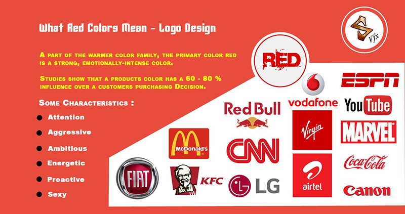 Colors that would be Ruling the World of Logos in 2020